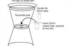 DIY-Candle-Heated-Birdbath